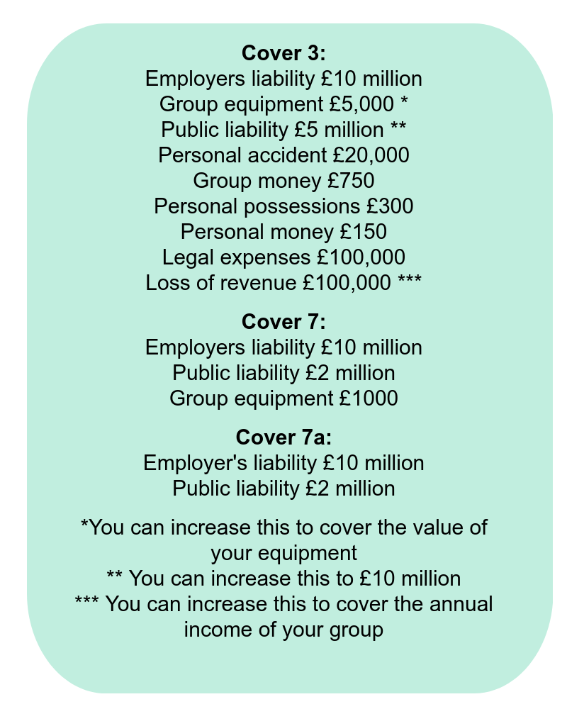 Baby and toddler group insurance cover